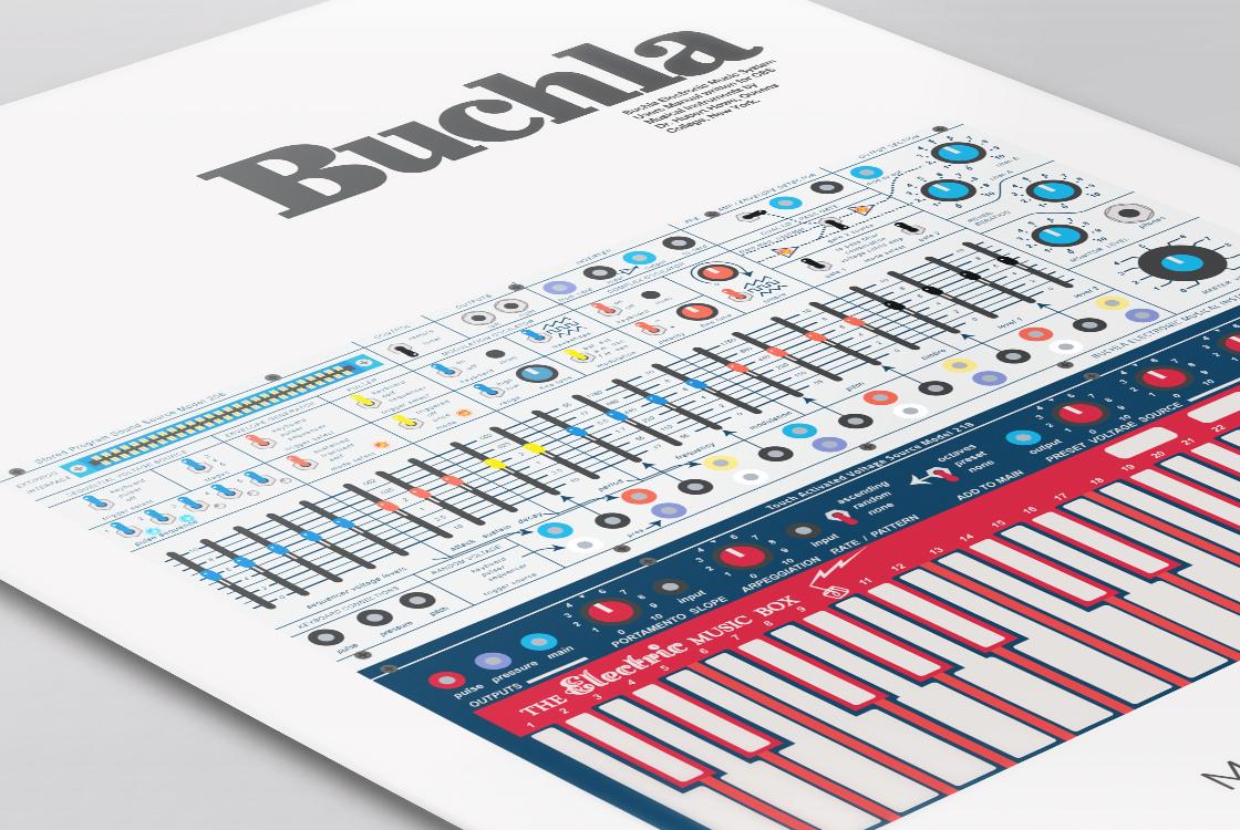 buchla-music-easel_02